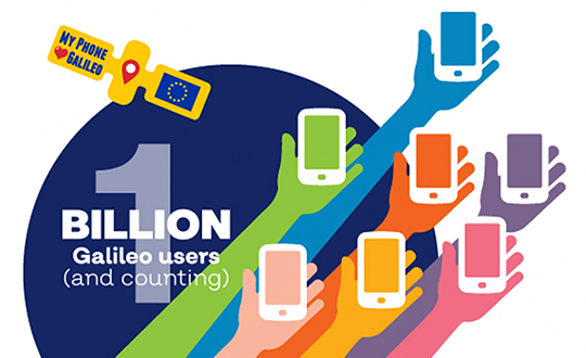 The number of Galileo-enabled smartphones in use has soared to 1 billion in just 3 years. (Image: GSA)
