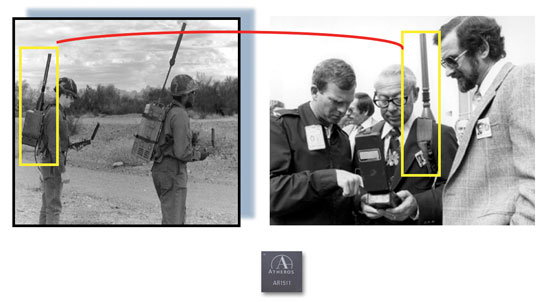 <strong>Left:</strong> 1978 single-channel (sequential) Manpacks, two types by Magnavox and Texas instruments. Batteries alone weighed much more than current military handsets. <strong>Right:</strong> The second JPO deputy, Col. Don Henderson (left), and Aerospace program manger Ed Lassiter (right). <strong>Bottom:</strong> A modern 12-channel (parallel) Atheros chip receiver with more capability. (Credit: Bradford W. Parkinson and Stephen T. Powers)
