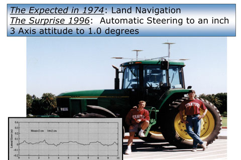 Robotic farm tractor developed at Stanford with support from John Deere company. Student leader Mike O'Connor and colleague Tom BeLl shown. Tracking test at 5 meters/second, with worst error around 3 inches! Now a $400M/year market. (Credit: Bradford W. Parkinson and Stephen T. Powers)
