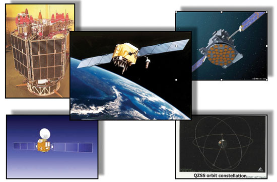Figure 9. Upgrades of GPS (only current operational civil signal; next generation, four new civil signals at two new frequencies), GLONASS (next generation, four new civil signals at two new frequencies) and new international navigation satellite systems (Galileo, four new civil signals to appear at two new frequencies; finally, Compass) are on the near horizon. The plethora of signals will enable improved accuracy and integrity. This will lead to new applications. (Credit: Bradford W. Parkinson and Stephen T. Powers)