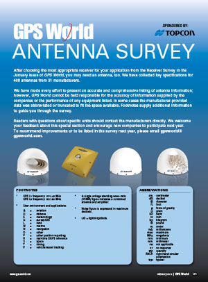 2012 GPS World Antenna Survey