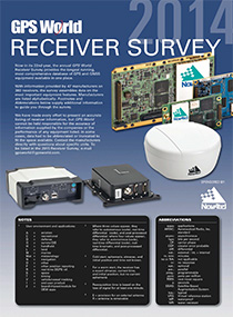 2014 GPS World Receiver Survey (PDF) .Source: GPS World