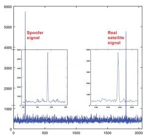 Source: Javad GNSS