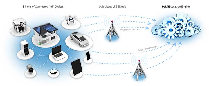 Launchpad: Antennas, autonomous vehicle platform : GPS World