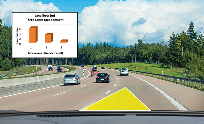 Lane errors in a three-lane road, giving lane determination (yellow triangle). (Photo: Pavel Vinnik/Shutterstock.com)