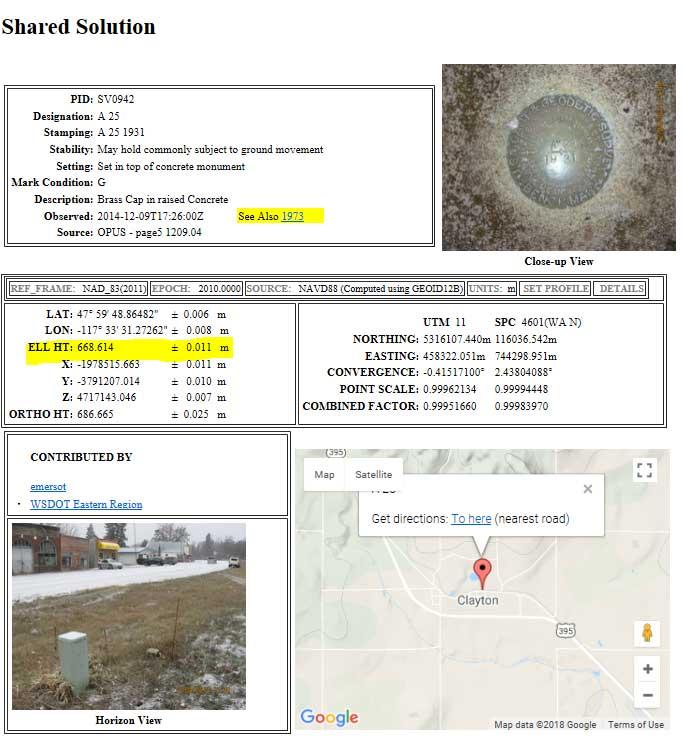 Image: National Geodetic Survey
