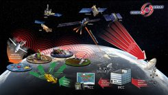 Image: International Cospas-Sarsat Programme