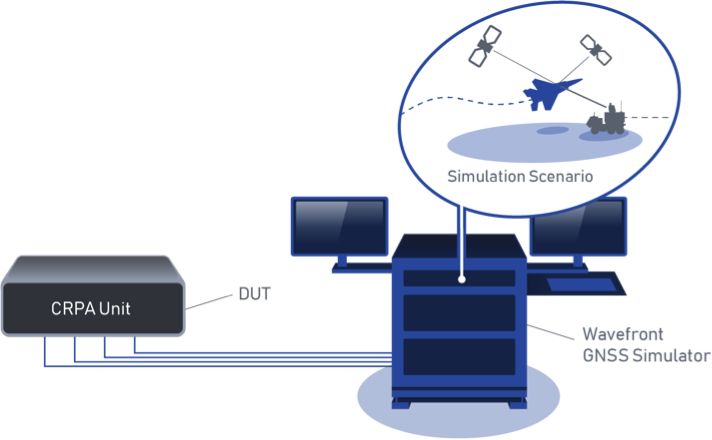 BroadSim Wavefront Simulator at work. (Image: Talen-X)