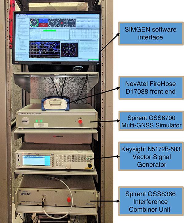 FIGURE 4. Hardware experimental setup. (Image: Authors)