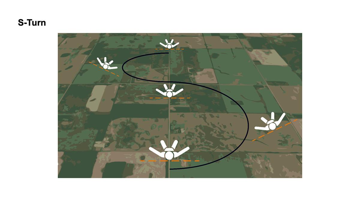 S-Turn: One of three completed maneuvers. (Image: NovAtel)
