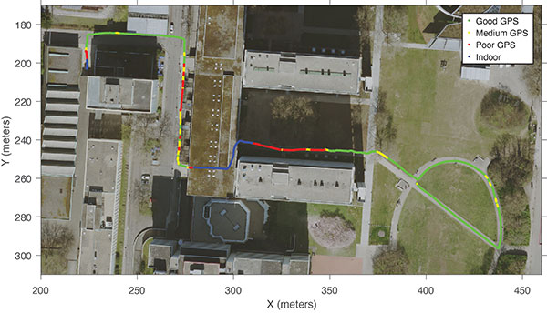 """FIGURE 4. The filter status changes from """"Good GPS"""" to """"Poor GPS"""" in the vicinity of high buildings and provides important information on how accurately the filter is aided by processing GPS measurements. (Photo: K. Mueller, J. Atman, N. Kronenwett & G.F. Trommer)"""