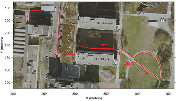 FIGURE 5. Trajectory 1 featuring two high buildings of 42-meter height between positions 1 and 2 in the center of the image. After an indoor section the building is left at position 3. The total time of the trajectory is 394 seconds. (Photo: K. Mueller, J. Atman, N. Kronenwett & G.F. Trommer)