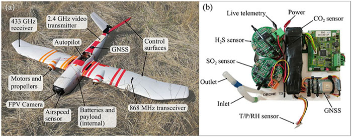 Titan fixed wing UAV & gas sampling unit (Copyright © 2020 Wood K, et. al. BVLOS UAS Operations in Highly-Turbulent Volcanic Plumes. Frontiers in Robotics and AI. doi: https://doi.org/10.3389/frobt.2020.549716)