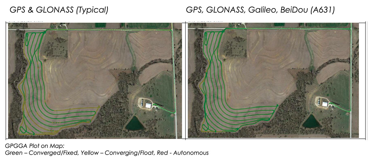 These two plots show how signals from additional GNSS constellations improve mapping. The map on the left is based on only GPS and GLONASS signals, which is typical. The one on the right is improved by adding signals from Galileo and BeiDou. In both images, the green lines are converged/fixed. In the image on the left, the yellow lines are converging/floating. (Images: Hemisphere GNSS)