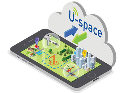 U-Space is Europe's program to integrate drones into the airspace. (Image: ESA)