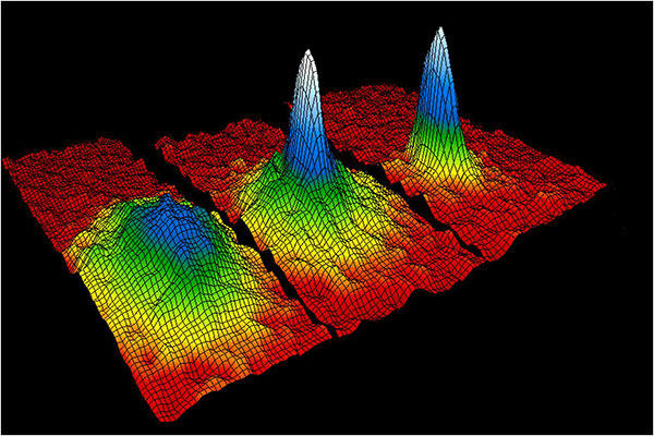 This velocity-distribution data for a gas of rubidium atoms confirmed the discovery of the Bose–Einstein condensate in 1995. In these three snapshots in time, atoms—cooled to near absolute zero—condensed from less dense areas on the left (red, yellow, and green) to very dense areas at the center and the right (blue and white). (Image: NIST/JILA/CU-Boulder)