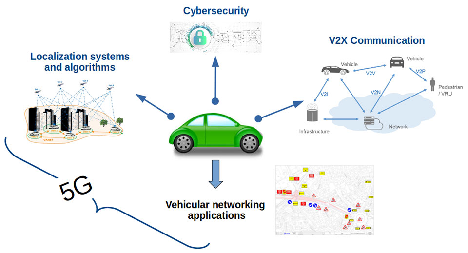Italy's EMERGE initiative is developing GNSS and 5G technology for autonomous and connected driving. (Image: RadioLabs)
