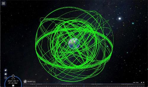 Figure 3. Active GNSS satellites. (Image: Celestrak (https://celestrak.com/))