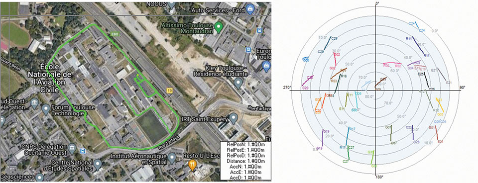 FIGURE 4. Trajectory and corresponding satellite visibility for dataset 2.