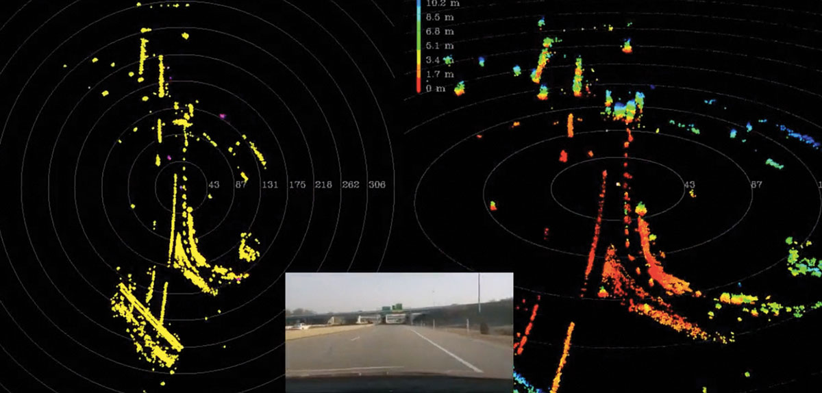 street view of a driving car (center). At right, the same view is shown with high-resolution radar, with 400+ m of range with precise Doppler/point in all weather conditions. At left, is the view using a standard lidar camera, which has >100 m of range, no Doppler and weather limitations. (Image: Oculii)