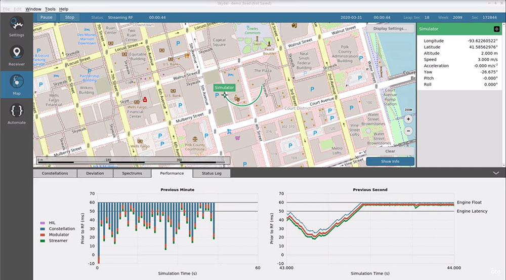 The Skydel Real-Time Performance graphs illustrate the software-defined engine's low latency during a GNSS simulation. (Screenshot: Orolia)