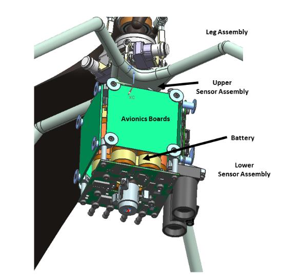 Principle vehicle elements. (Diagram: Aerovironment)