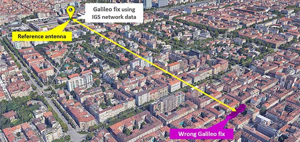 Figure 2. Comparison of Galileo-only solutions using Navigation message ephemeris data and IGS ephemeris. (Image: Politecnico di Torino and LINKS Foundation)