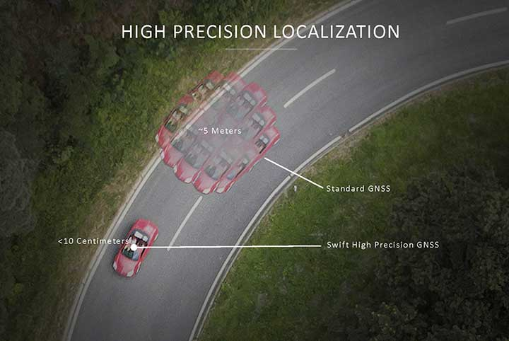 Skylark provides high-precision localization. (Image: Swift Navigation)