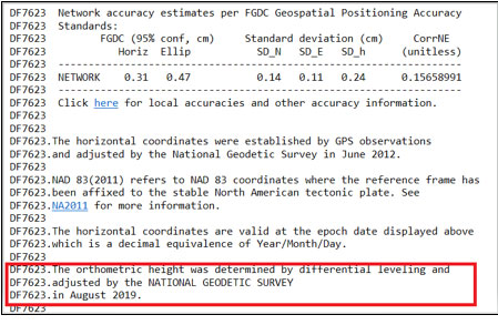 Data: National Geodetic Survey
